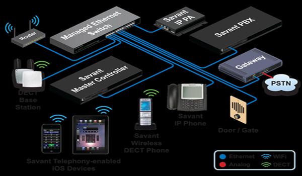 automated lifestyles hawaii rh alshawaii com Home Stereo Setup Diagram Home Entertainment Wiring-Diagram
